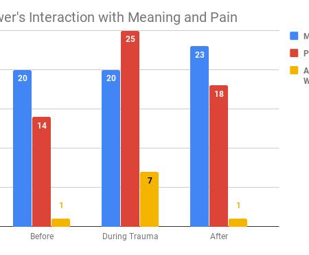 Pain – realJacobRucker com